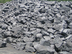 high quality Foundry Coke/hard coke