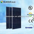High efficient best quality sunpower solar panels