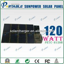 Sunpower Solar Tariff Free to United State's Market