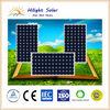 A class solar panel 190W