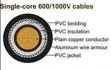 185mm2 240mm2 300mm2 0.6/1kV low voltage copper core pvc power cable