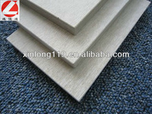 Magnesium oxide (Mgo) wall board china manufacturer