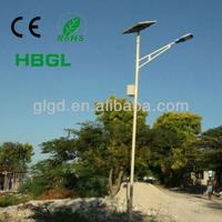 2014 new products china IP67 AC DC solar security led sensor light