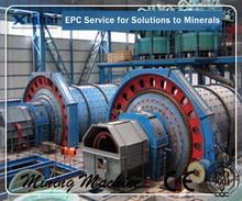ISO 9001 &CE Small Ball Mill Prices / Molino de bolas