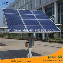 120Wp solar pv module