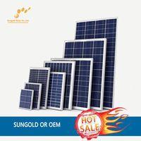 OEM cheap solar panel for india market sunstar-solar --- Factory direct sale