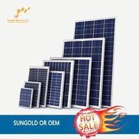 OEM 6v 100ma solar panel --- Factory direct sale