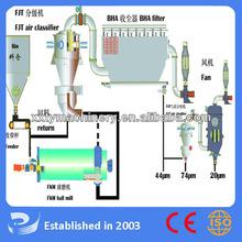 Optimal performance 2um Nano powder bead mill 5000000T/Yr