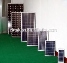 solar panel cost 100w150w200w250w300w