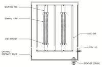 OEM standard junction box sizes