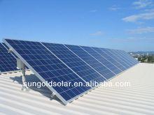 Best price 75w solar panel