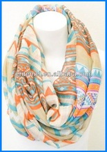 china manufacturer pashmina india