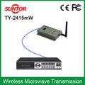 Microondas transmissão 2.4 ghz transmissor fm sem fio estéreo