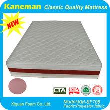 The Most Popular Precision Vacuum Pack Memory Foam Mattress Topper