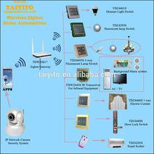 TYT x 10 wireless z-wave smart home automation system