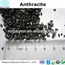 Calcined anthracite coal price/Carbon raiser