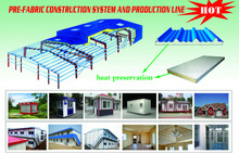 Pre-fabrication House/Pre Engineering House Production Line