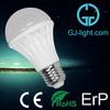chinese expensive ceramic CE ETL 5 volt led light bulbs