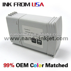 Compatible Ink Cartridge for HP Designjet 1000S 1050 1055 with 4 color Inks HP 80 C4871A, C4846A-C4848A