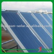 Hot! EU Market, Blue Sputtering Solar Collector Panel
