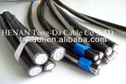 ABC cable---triplex acsr
