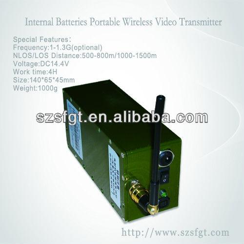 Portable Video Surveillance