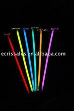 Glow eye-glasses glow stick