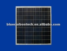 high efficiency and low price solar panel 75W