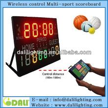 led scoreboard in basketball,led basketball scoreboard
