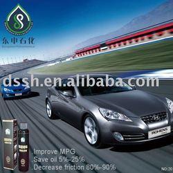 Automotive gear oil & transmission fluid additive