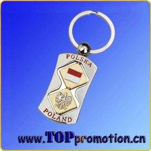 Promotion cheap customized keyring metal keyring blank