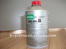 Car lubricant oil