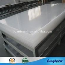 clear cast acrylic sheet(pmma sheet)