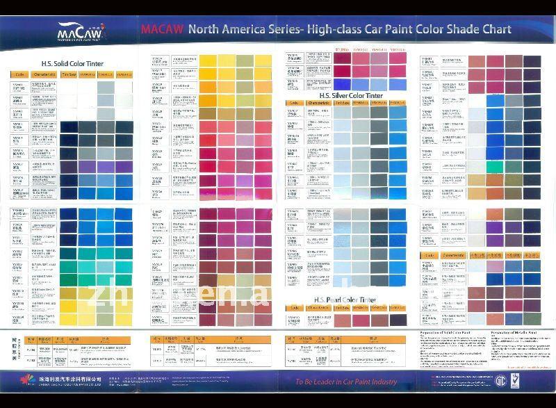 Pu nc car paint color codes buy car paint color codes hs code paint