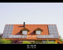 2015 sell Middle East 150w solar panels