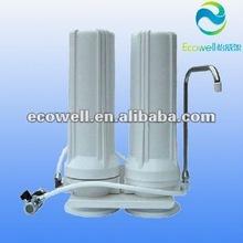 countertop water purifier