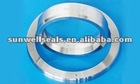Good Quality BX Ring Joint Gasket