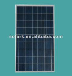 100w polycrystalline solar panel to India Pakistan Bangladesh Thailand Russia Dubai South africa Nigeria
