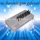 goip gsm gateway ! ASTERISK & IP PBX ! SKYLINE SUPPLY 16 ports goip 16 ports gsm gateway