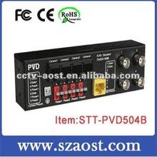 4 Channel Passive Video Balun Power & Data Model:STT-PVD504B brand new