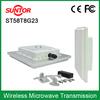 wireless router 5.8ghz video transmitter