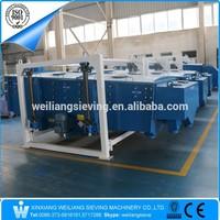 sweco gyramax screen sieve equipment for wood scraps, sawdust, wood shavings, bamboo powder