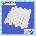 95% Alumina Plate/Alumina Ceramic Substrate