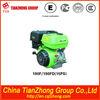 tianzhong cheap Loncin Engine
