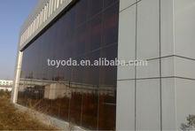 amorphous silicon thin film flexible solar panel