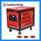 Hottest Powerful 10KW Fully Enclosed Generator Set