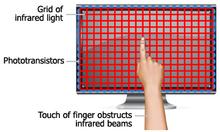 mini usb/bluetooth touch screen computer keyboard