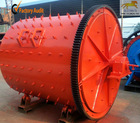 Batch ceramic ball mill for clay and glass