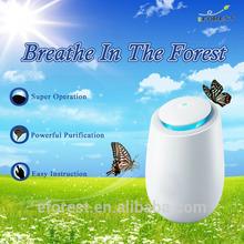 Best Air Purifier ozone air purifier