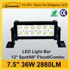 Automobile cree led 12v car led lights